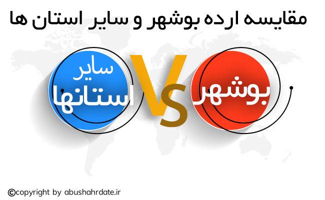 مقایسه ارده استان بوشهر و سایر نقاط کشور